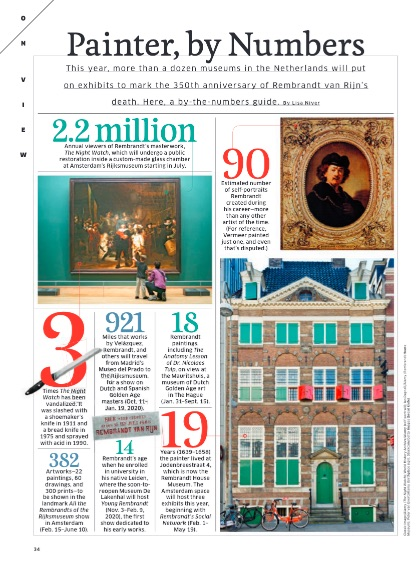 Rembrandt by Lisa Niver in Hemispheres United Magazine