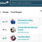 Thank You! I am the Top Female Travel Blogger on the #Travel1k Top 1000 Travel Blog list! Feb 27 2019
