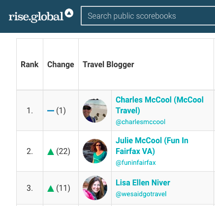 Lisa Niver is #3 on top 1000 travel blogs